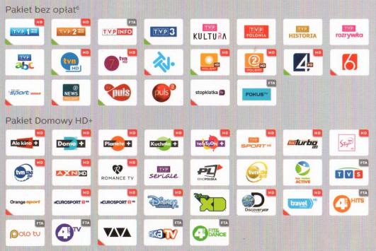 Die Verlangerung Fur Nc Telewizja Na Karte Mit Paket Domowy Hd